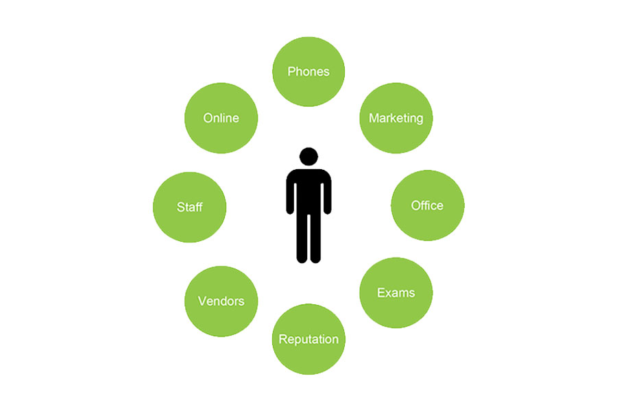 ENT Healthcare Consulting